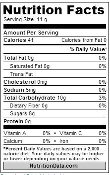 Nutrition label for 10 jellybeans {source}
