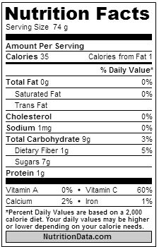 Nutrition Label for a clementine {source}